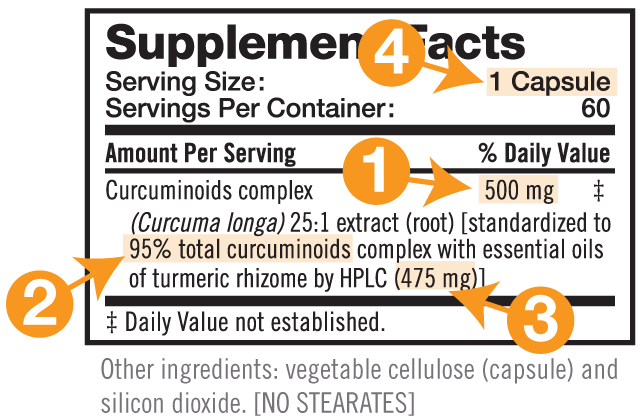 BioMor Curcumin Supplement Facts